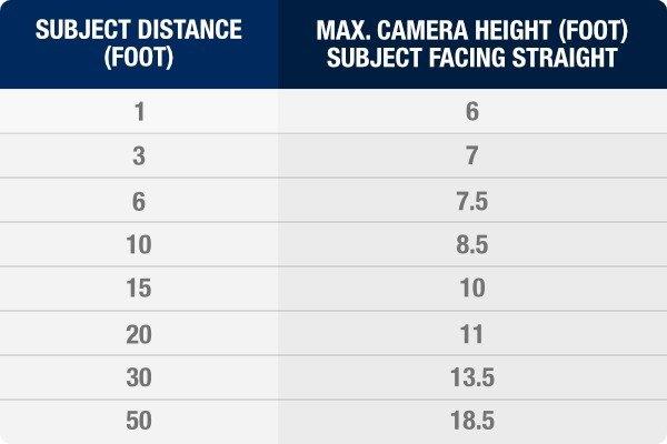 camera-height-guide.jpg