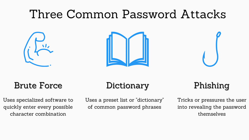 Password-Summary-Graphic-1024x576.png