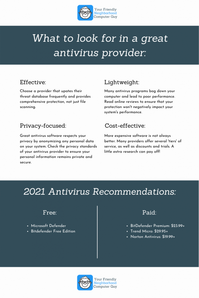How to choose antivirus software 2021 infographic